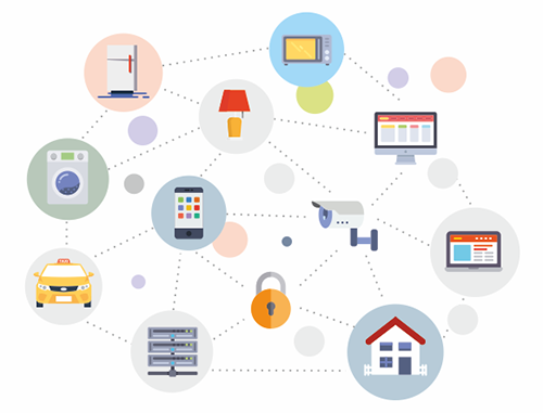 Testing IoT Devices: Key Areas