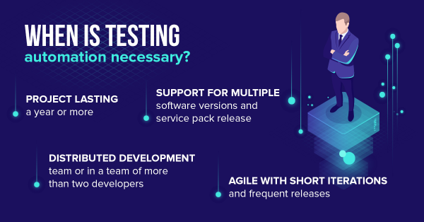 Software Testing Automation: How to Avoid Common Mistakes