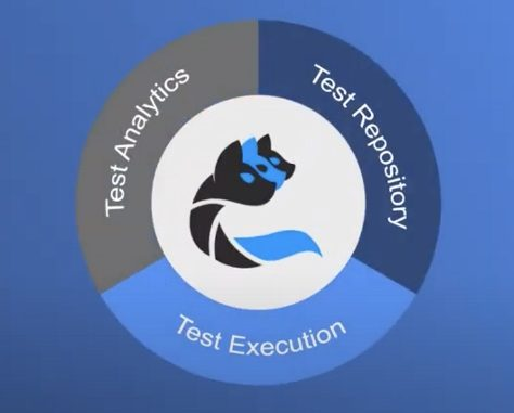 Cerberus supporting the test lifecycle to accelerate feedback loops