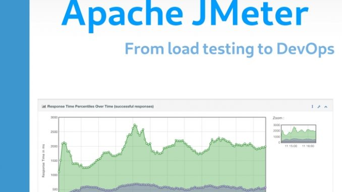Master Apache JMeter From load testing to DevOps