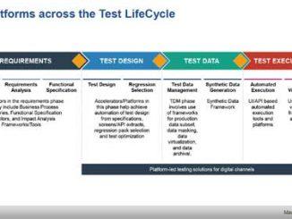 Platform-led Testing