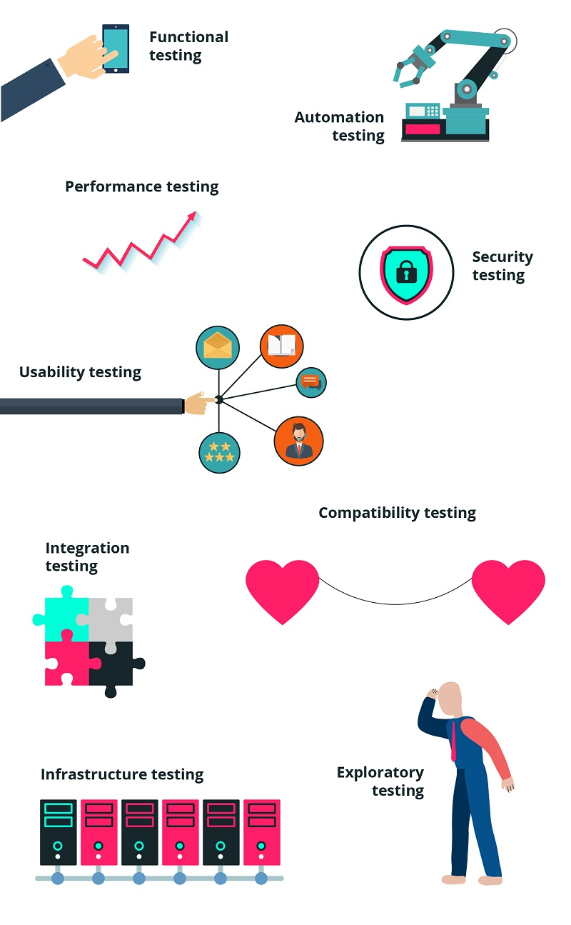 Software Testing Doesn't End With DevOps