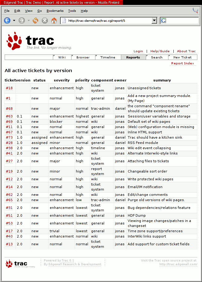 Trac open source bug tracking tool