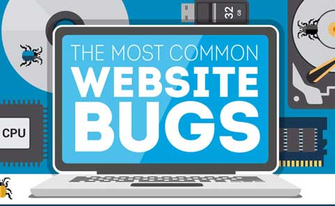 Most Common Web Sites Bugs